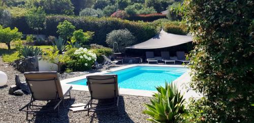 Maison d'hôtes A Sulana en Corse - vue sur la montagne -